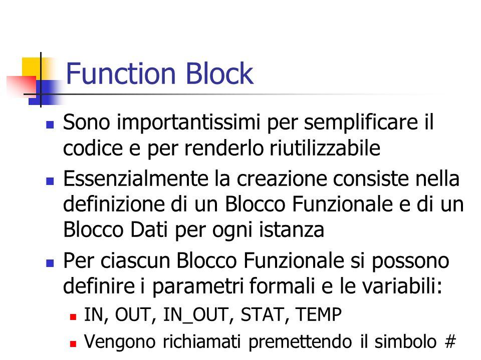 Function Block Sono importantissimi per semplificare il codice e per renderlo riutilizzabile Essenzialmente la creazione consiste nella definizione di