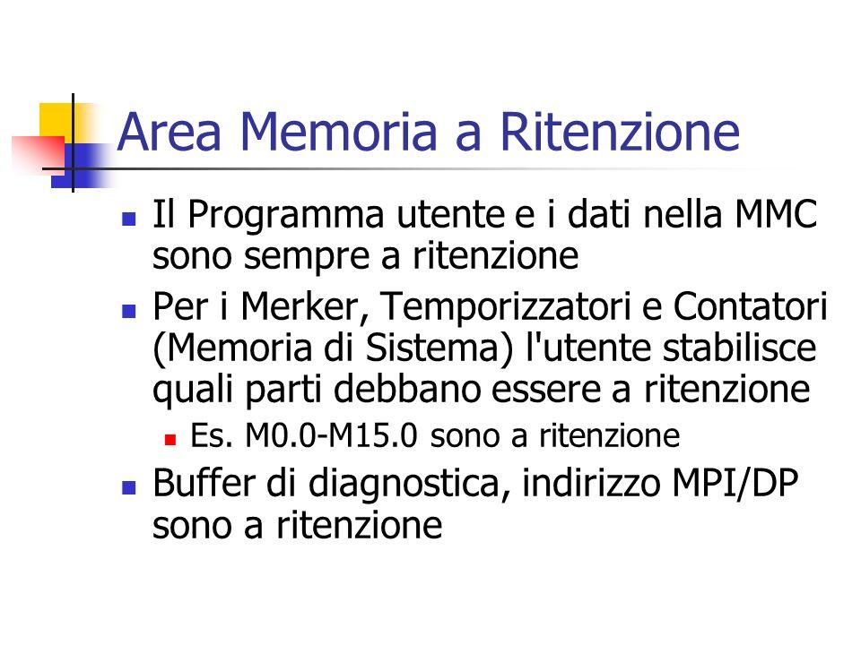 Area Memoria a Ritenzione Il Programma utente e i dati nella MMC sono sempre a ritenzione Per i Merker, Temporizzatori e Contatori (Memoria di Sistema