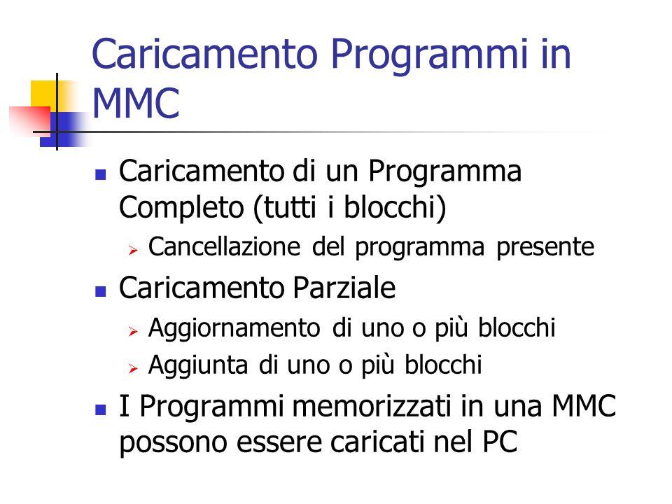 Caricamento Programmi in MMC Caricamento di un Programma Completo (tutti i blocchi) Cancellazione del programma presente Caricamento Parziale Aggiorna