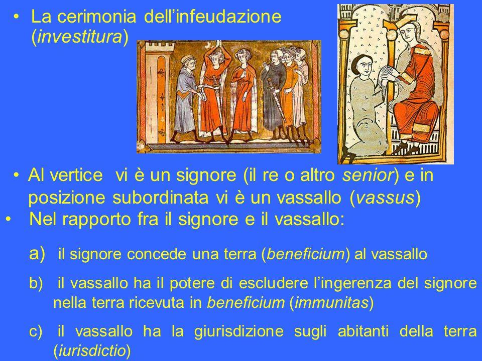 La cerimonia dellinfeudazione (investitura) Al vertice vi è un signore (il re o altro senior) e in posizione subordinata vi è un vassallo (vassus) Nel