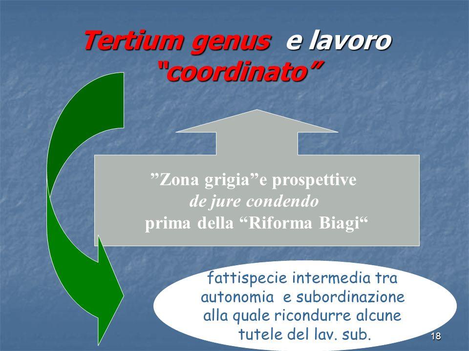 18 Tertium genus e lavoro coordinato Zona grigiae prospettive de jure condendo prima della Riforma Biagi fattispecie intermedia tra autonomia e subordinazione alla quale ricondurre alcune tutele del lav.