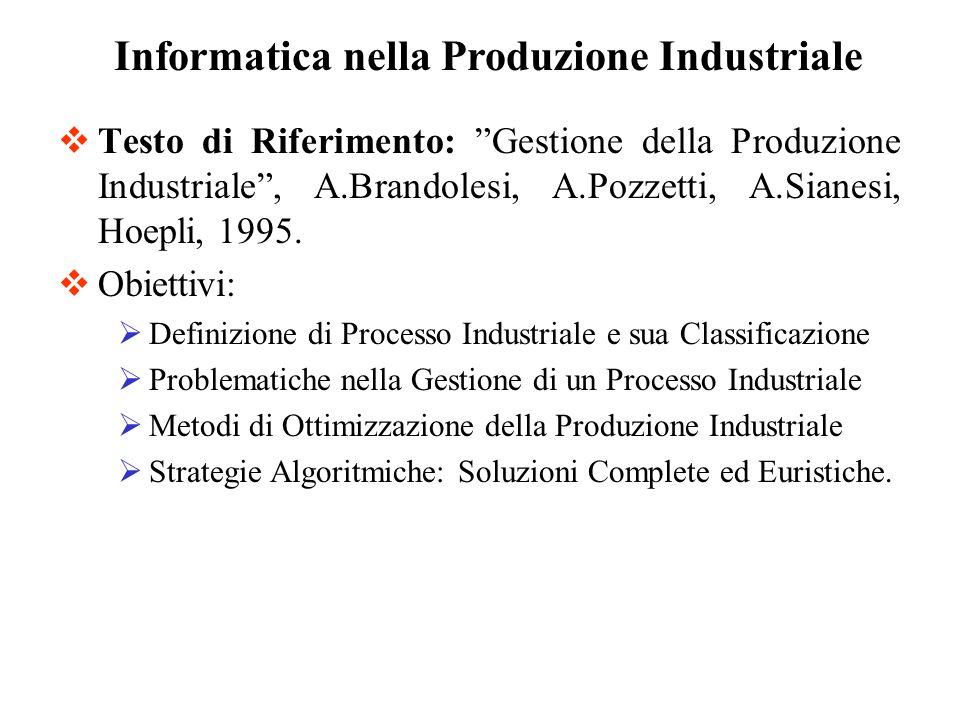 Testo di Riferimento: Gestione della Produzione Industriale, A.Brandolesi, A.Pozzetti, A.Sianesi, Hoepli, 1995. Obiettivi: Definizione di Processo Ind