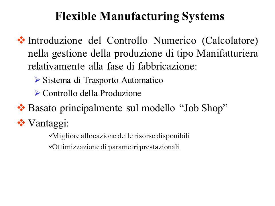 Introduzione del Controllo Numerico (Calcolatore) nella gestione della produzione di tipo Manifatturiera relativamente alla fase di fabbricazione: Sis