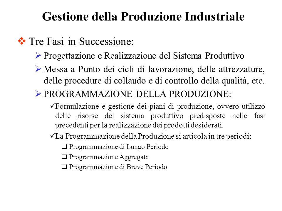 Tre Fasi in Successione: Progettazione e Realizzazione del Sistema Produttivo Messa a Punto dei cicli di lavorazione, delle attrezzature, delle proced