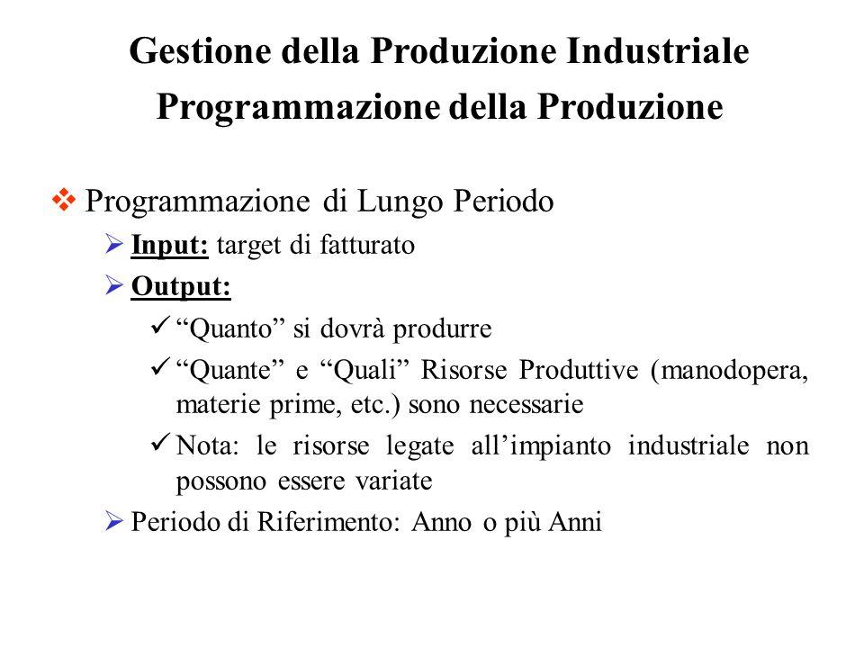Programmazione di Lungo Periodo Input: target di fatturato Output: Quanto si dovrà produrre Quante e Quali Risorse Produttive (manodopera, materie pri