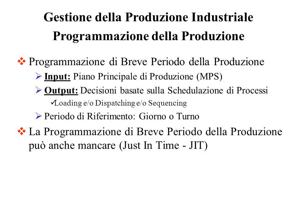 Programmazione di Breve Periodo della Produzione Input: Piano Principale di Produzione (MPS) Output: Decisioni basate sulla Schedulazione di Processi