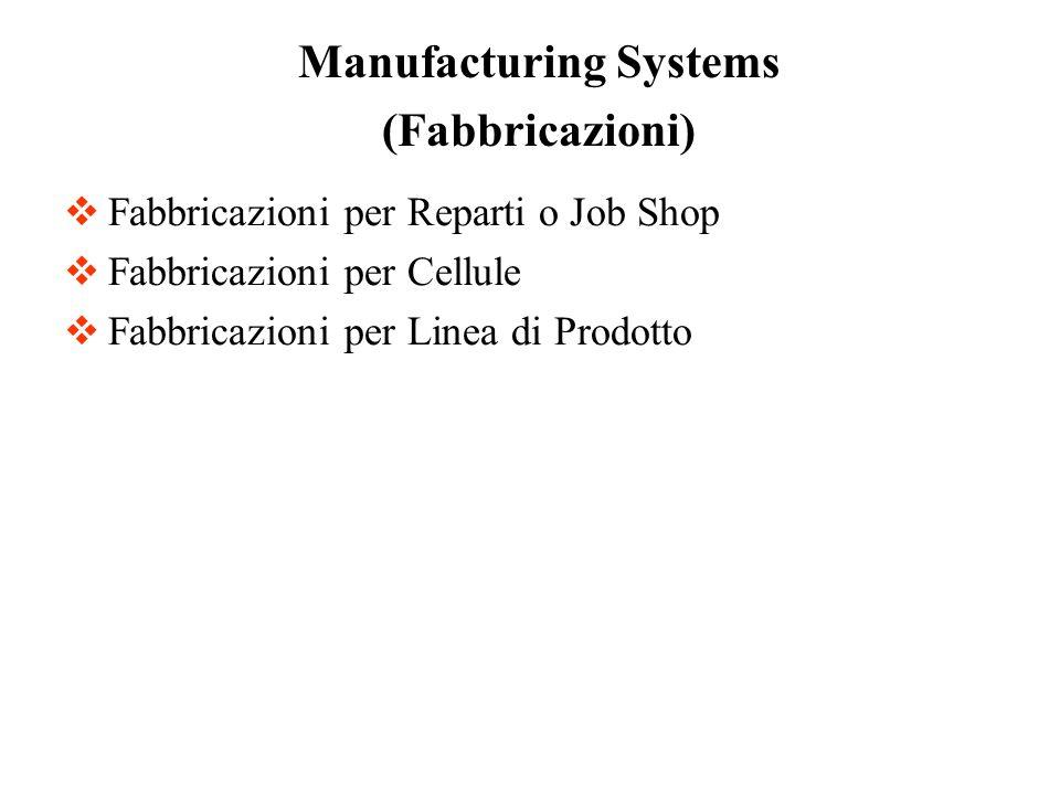 Fabbricazioni per Reparti o Job Shop Fabbricazioni per Cellule Fabbricazioni per Linea di Prodotto Manufacturing Systems (Fabbricazioni)