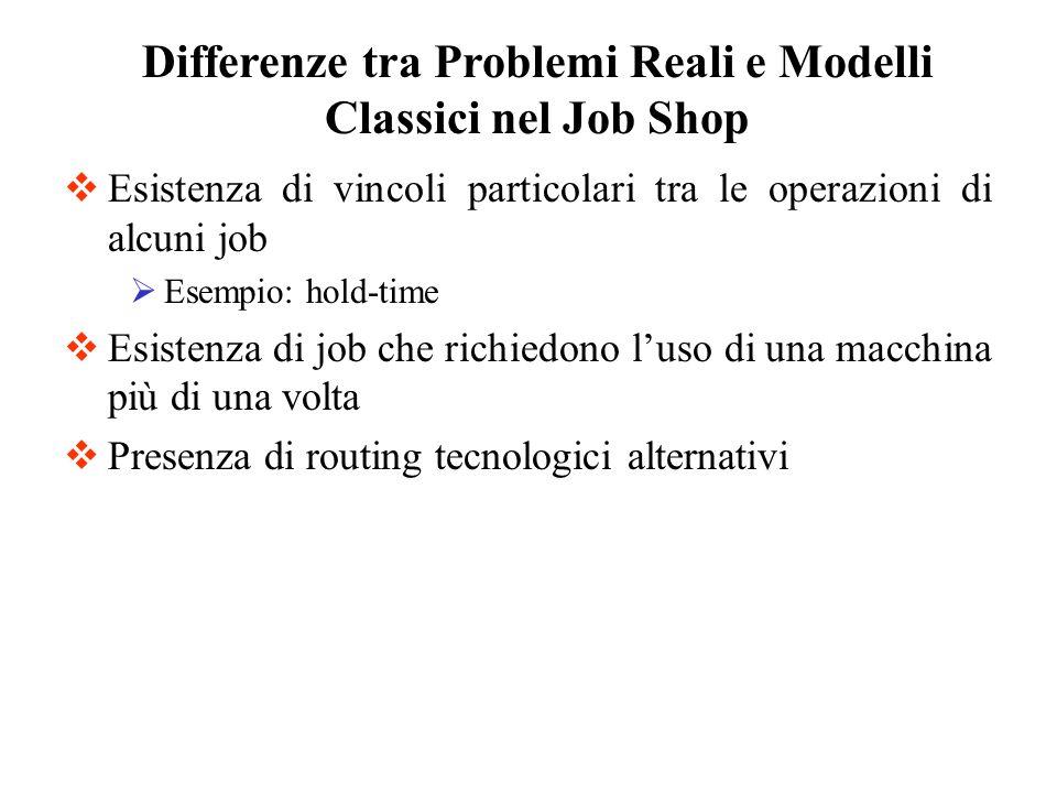 Esistenza di vincoli particolari tra le operazioni di alcuni job Esempio: hold-time Esistenza di job che richiedono luso di una macchina più di una vo