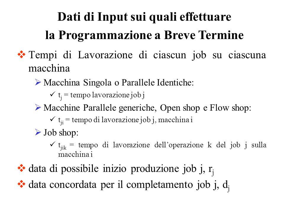 Tempi di Lavorazione di ciascun job su ciascuna macchina Macchina Singola o Parallele Identiche: t j = tempo lavorazione job j Macchine Parallele gene