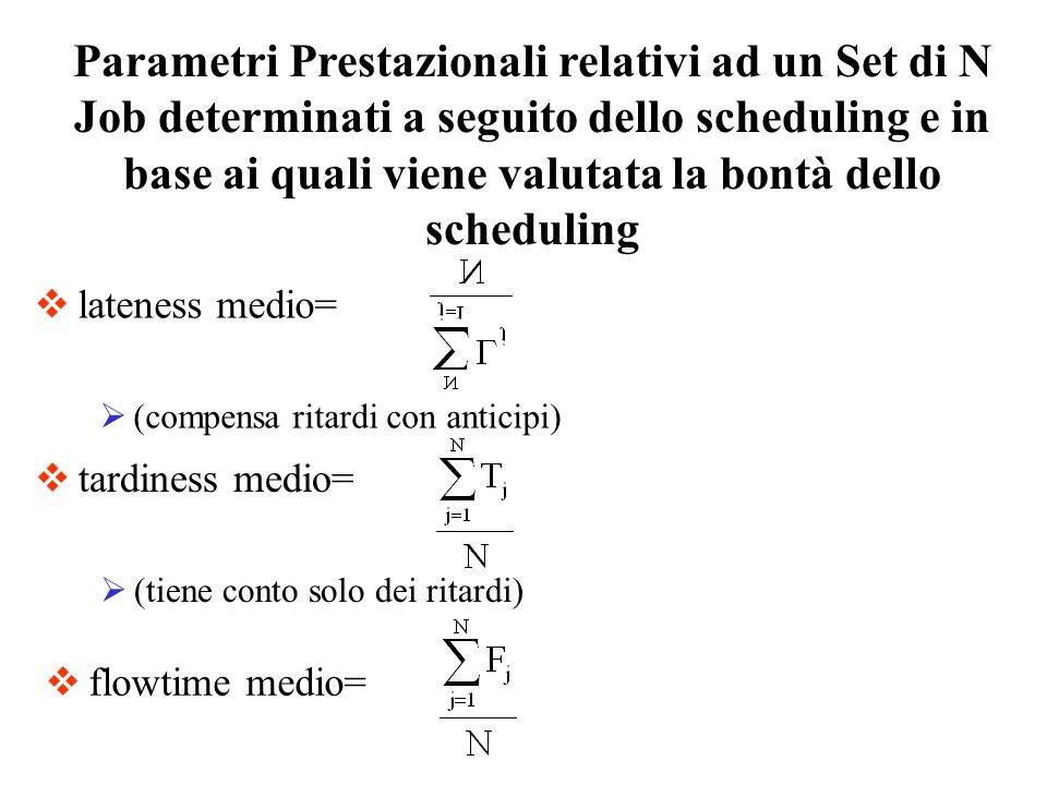 lateness medio= (compensa ritardi con anticipi) Parametri Prestazionali relativi ad un Set di N Job determinati a seguito dello scheduling e in base a