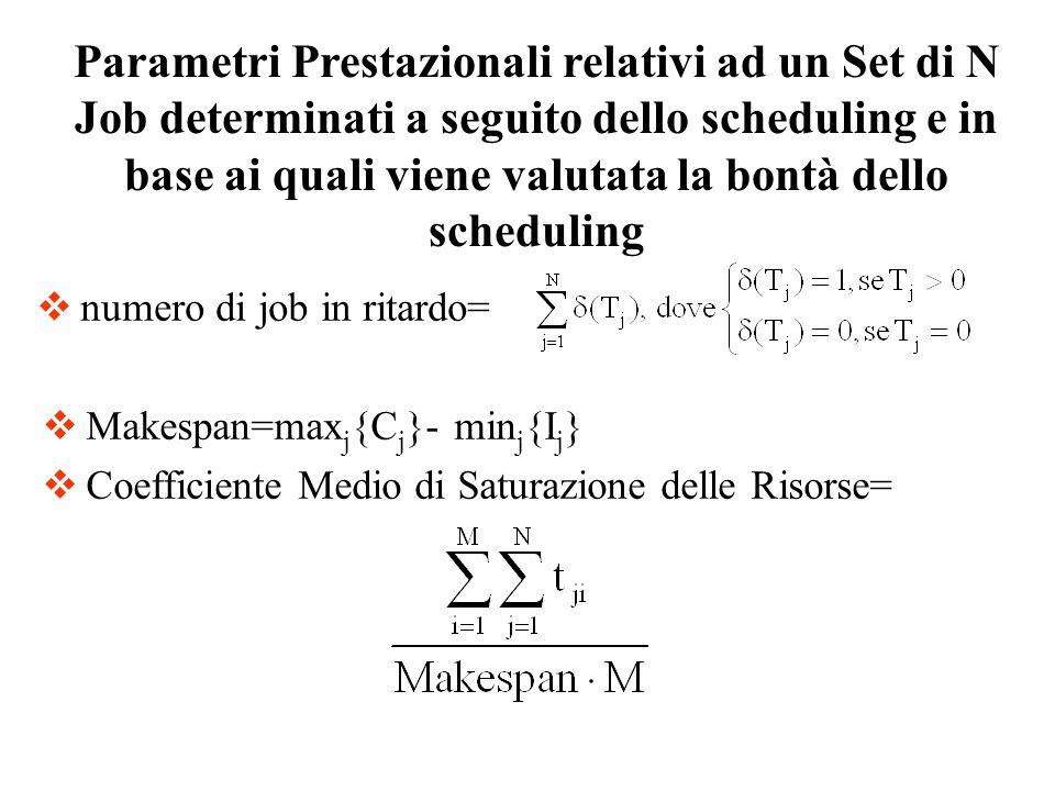 Parametri Prestazionali relativi ad un Set di N Job determinati a seguito dello scheduling e in base ai quali viene valutata la bontà dello scheduling