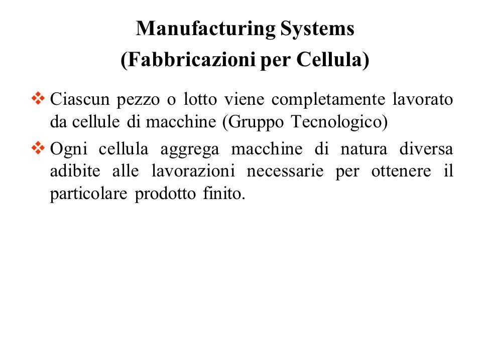 Ciascun pezzo o lotto viene completamente lavorato da cellule di macchine (Gruppo Tecnologico) Ogni cellula aggrega macchine di natura diversa adibite