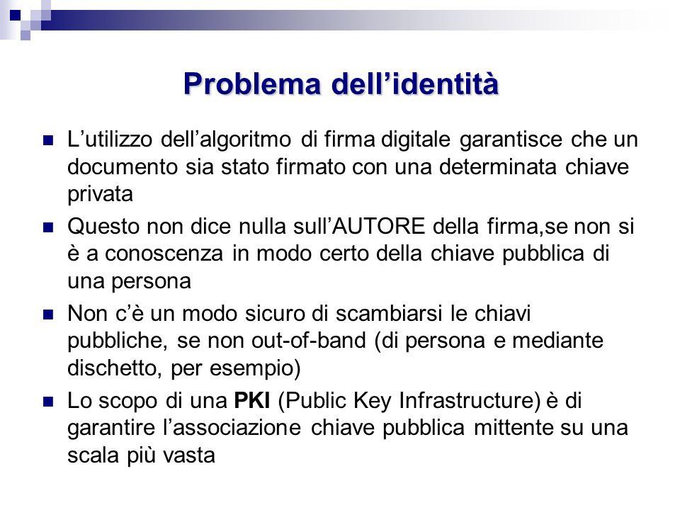 Problema dellidentità Lutilizzo dellalgoritmo di firma digitale garantisce che un documento sia stato firmato con una determinata chiave privata Quest