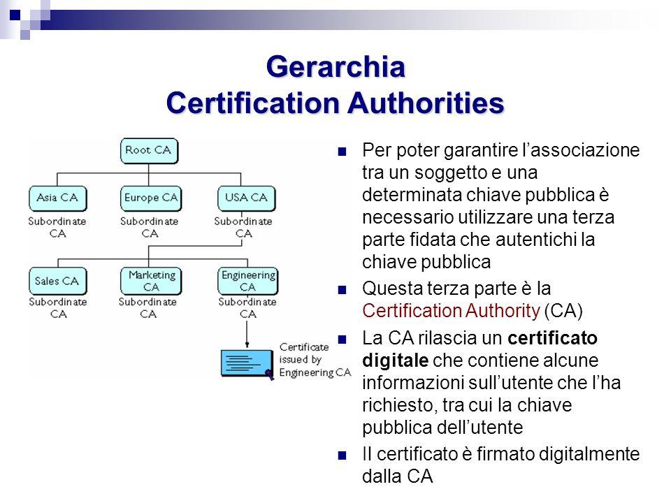 Gerarchia Certification Authorities Per poter garantire lassociazione tra un soggetto e una determinata chiave pubblica è necessario utilizzare una te