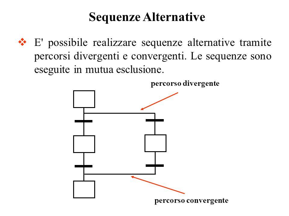 E' possibile realizzare sequenze alternative tramite percorsi divergenti e convergenti. Le sequenze sono eseguite in mutua esclusione. Sequenze Altern