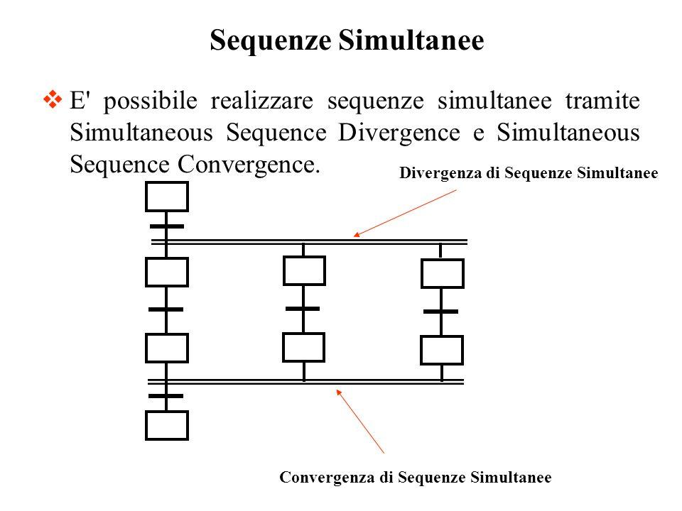 E' possibile realizzare sequenze simultanee tramite Simultaneous Sequence Divergence e Simultaneous Sequence Convergence. Sequenze Simultanee Divergen