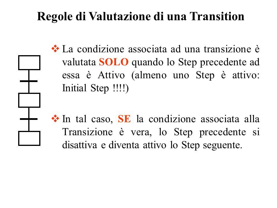 La condizione associata ad una transizione è valutata SOLO quando lo Step precedente ad essa è Attivo (almeno uno Step è attivo: Initial Step !!!!) In