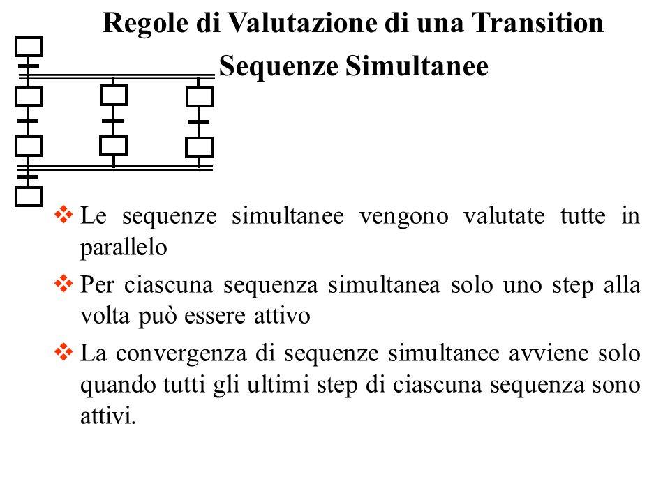 Le sequenze simultanee vengono valutate tutte in parallelo Per ciascuna sequenza simultanea solo uno step alla volta può essere attivo La convergenza