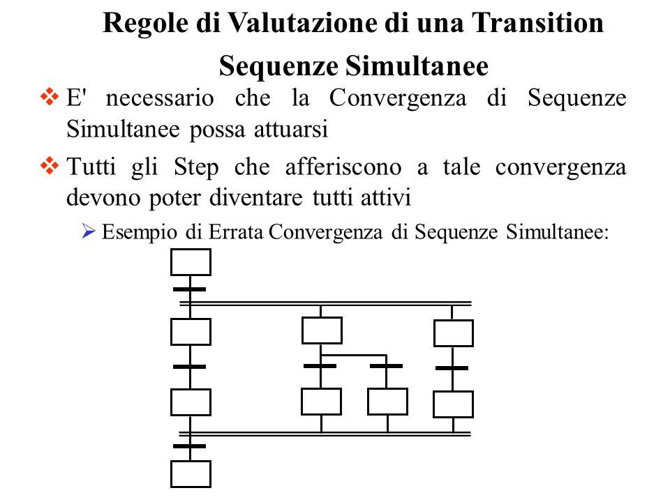 E' necessario che la Convergenza di Sequenze Simultanee possa attuarsi Tutti gli Step che afferiscono a tale convergenza devono poter diventare tutti