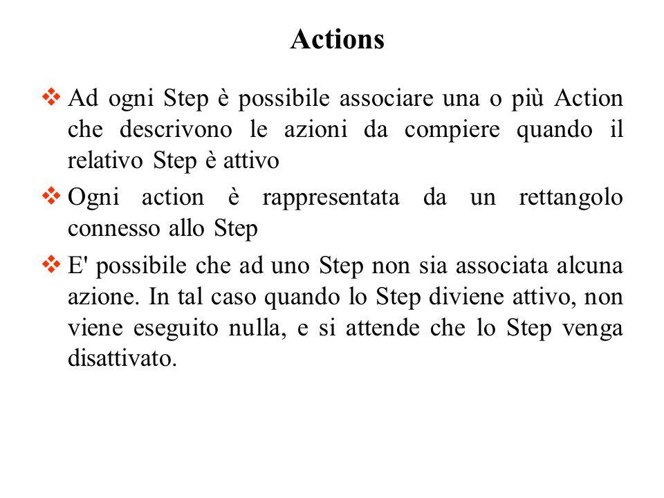 Ad ogni Step è possibile associare una o più Action che descrivono le azioni da compiere quando il relativo Step è attivo Ogni action è rappresentata