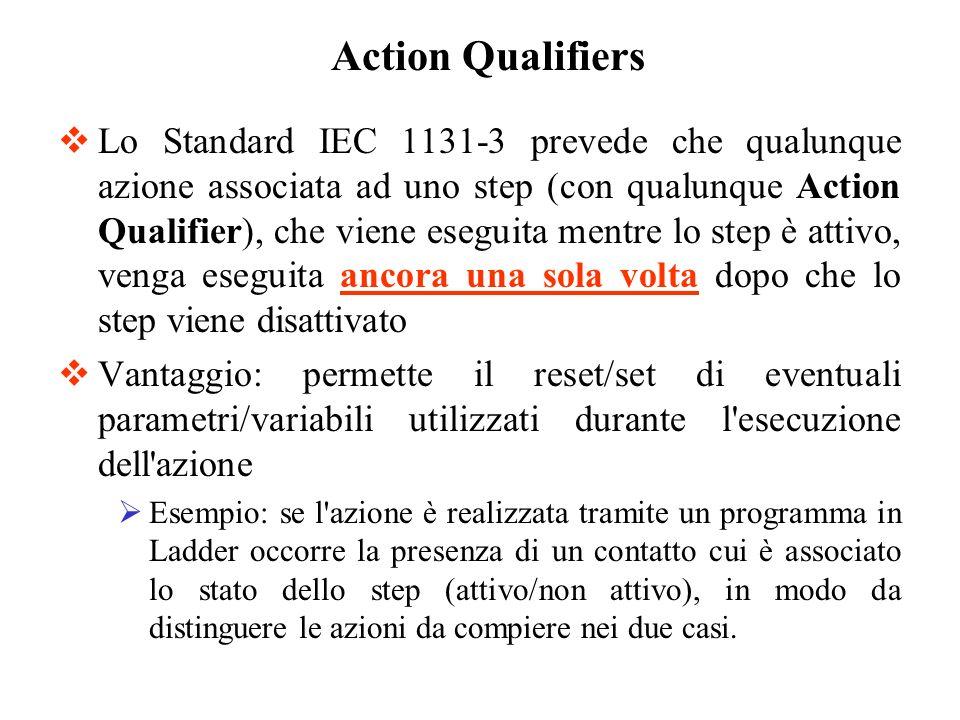 Lo Standard IEC 1131-3 prevede che qualunque azione associata ad uno step (con qualunque Action Qualifier), che viene eseguita mentre lo step è attivo