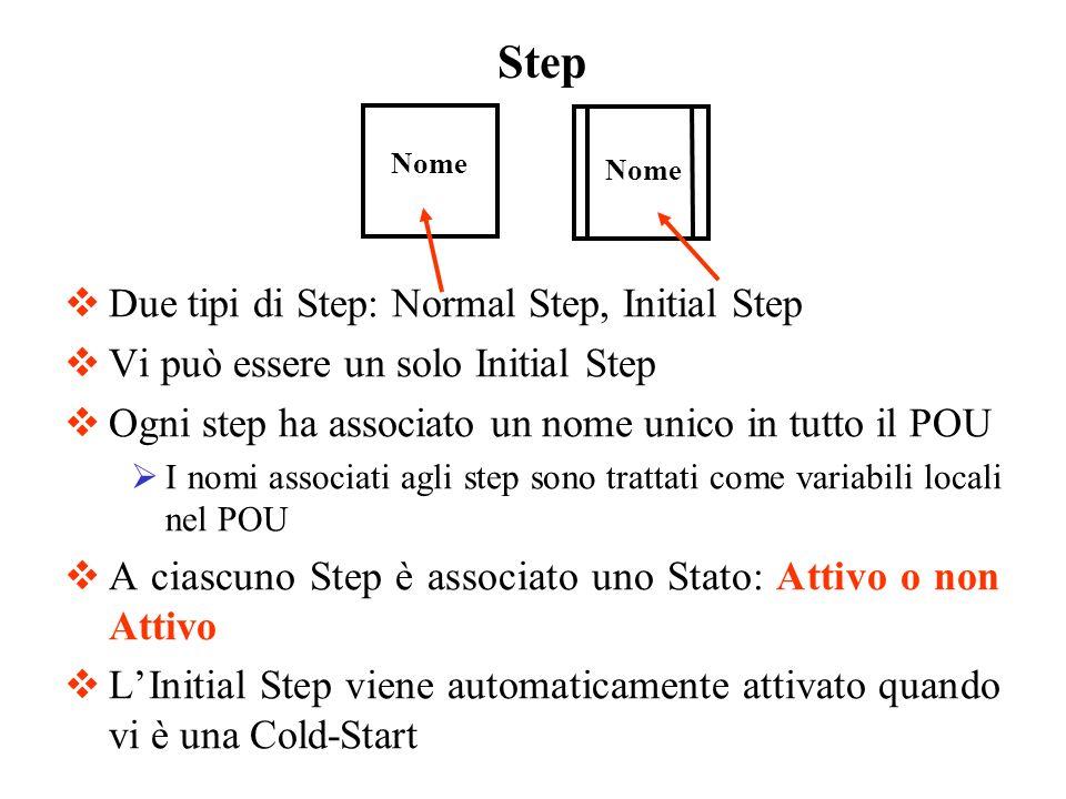 Due tipi di Step: Normal Step, Initial Step Vi può essere un solo Initial Step Ogni step ha associato un nome unico in tutto il POU I nomi associati a
