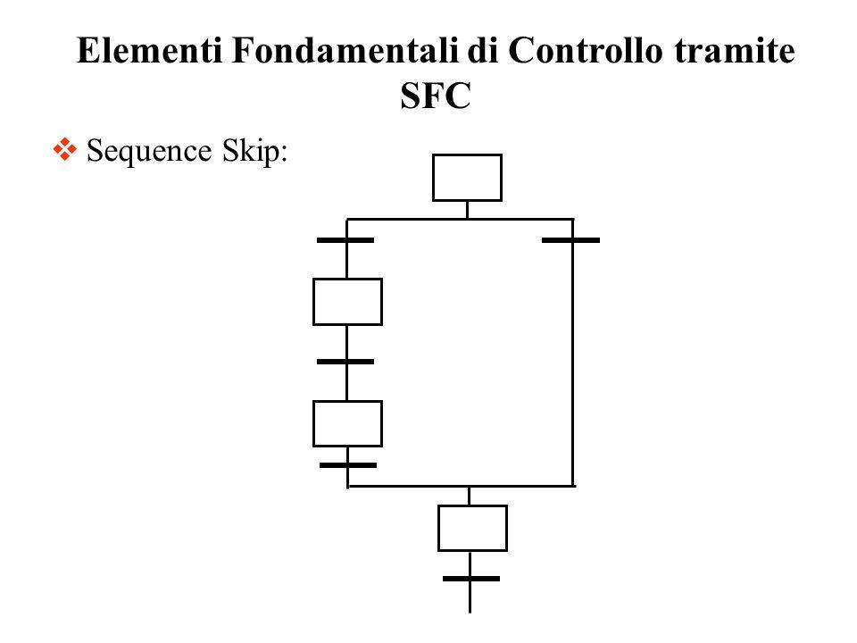 Sequence Skip: Elementi Fondamentali di Controllo tramite SFC