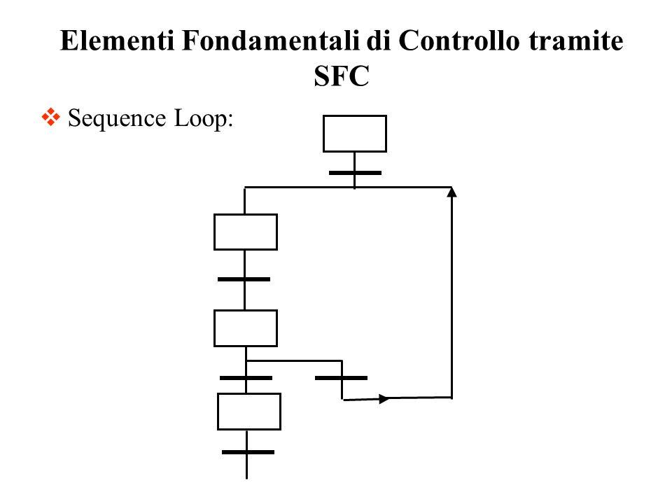 Sequence Loop: Elementi Fondamentali di Controllo tramite SFC