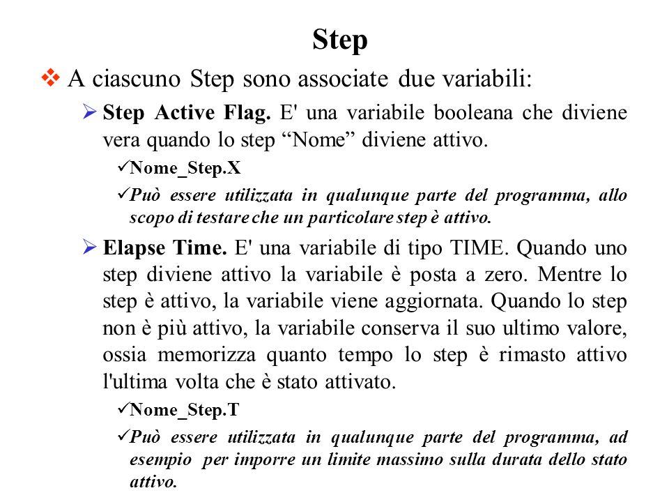 A ciascuno Step sono associate due variabili: Step Active Flag. E' una variabile booleana che diviene vera quando lo step Nome diviene attivo. Nome_St