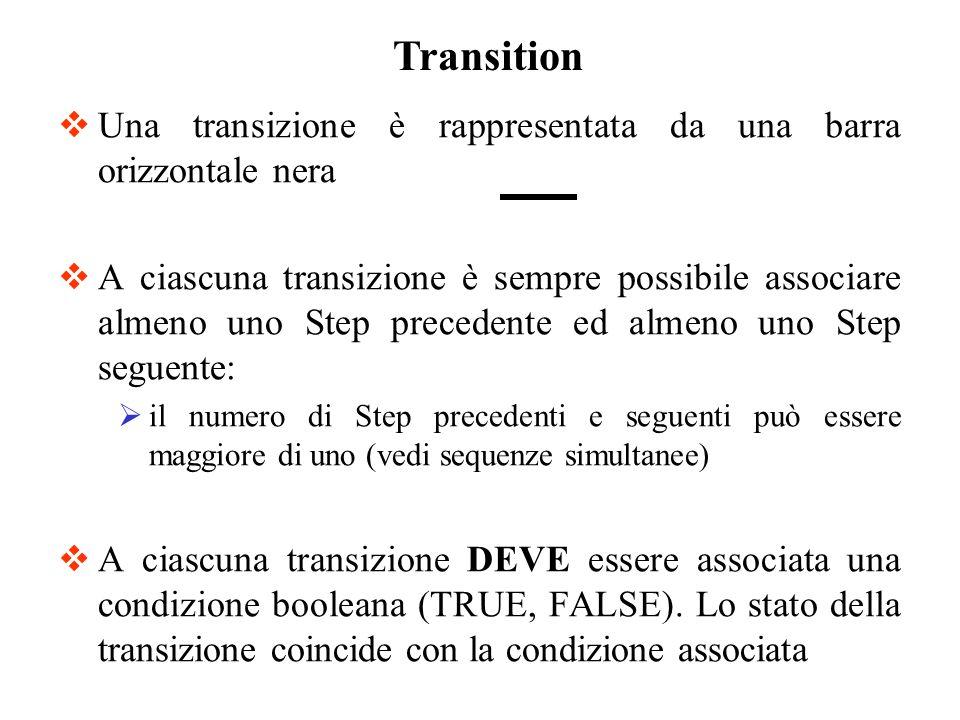 Una transizione è rappresentata da una barra orizzontale nera A ciascuna transizione è sempre possibile associare almeno uno Step precedente ed almeno