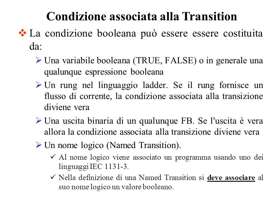 La condizione booleana può essere essere costituita da: Una variabile booleana (TRUE, FALSE) o in generale una qualunque espressione booleana Un rung