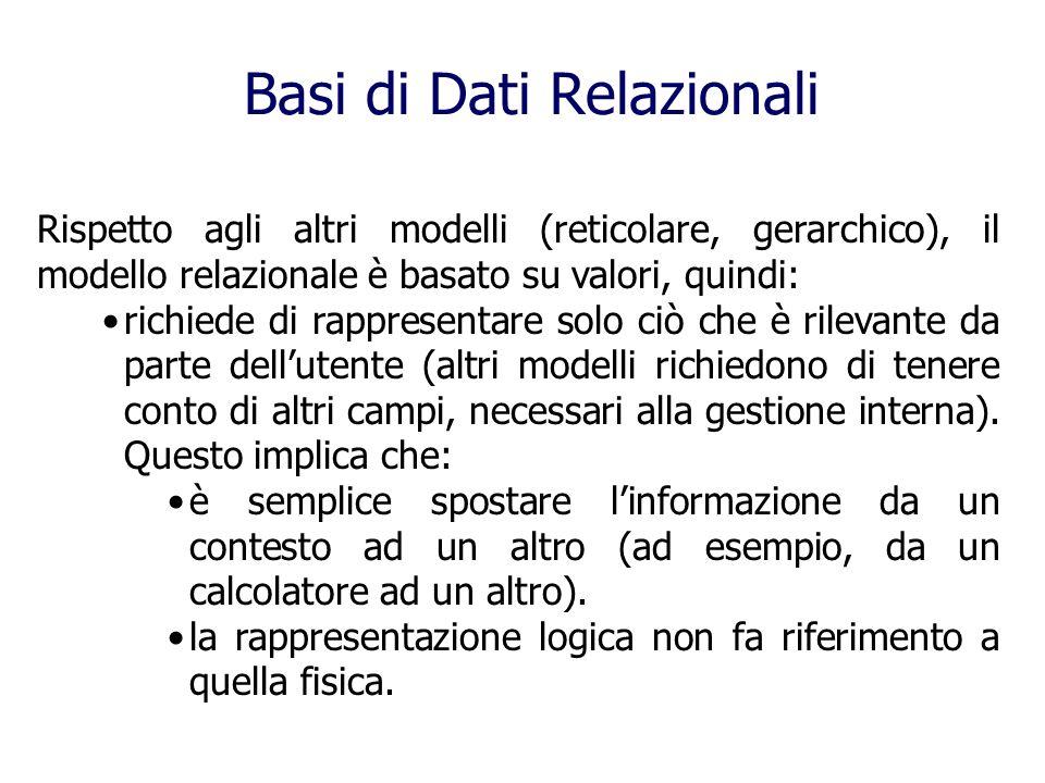 Rispetto agli altri modelli (reticolare, gerarchico), il modello relazionale è basato su valori, quindi: richiede di rappresentare solo ciò che è rile
