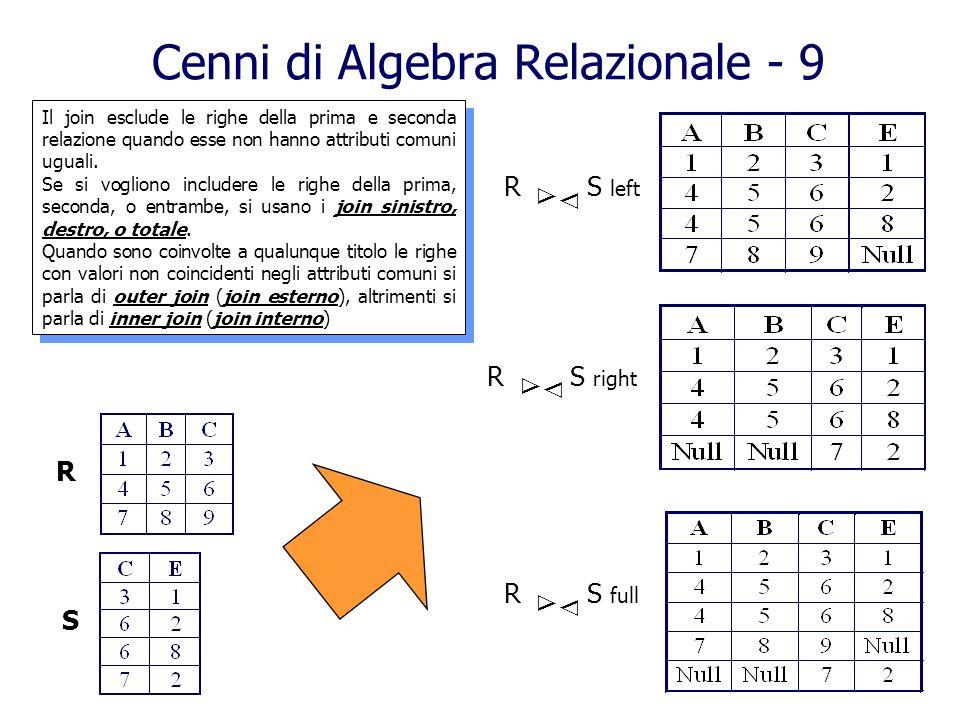 Cenni di Algebra Relazionale - 9 R S R S left R S right R S full Il join esclude le righe della prima e seconda relazione quando esse non hanno attrib