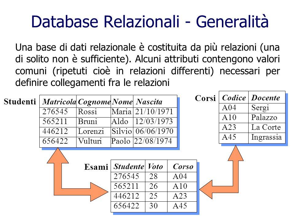 Uno schema di relazione è costituito : –da un simbolo R, detto nome della relazione –da un insieme di nomi di attributi X = {A1, A2,..., An} Informalmente, uno schema di relazione è linsieme del nome di una tabella e dei nomi dei suoi attributi (senza valori).