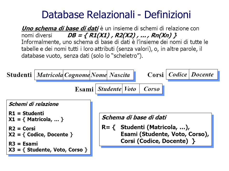 Uno schema di base di dati è un insieme di schemi di relazione con nomi diversiDB = { R1(X1), R2(X2),..., Rn(Xn) } Informalmente, uno schema di base d