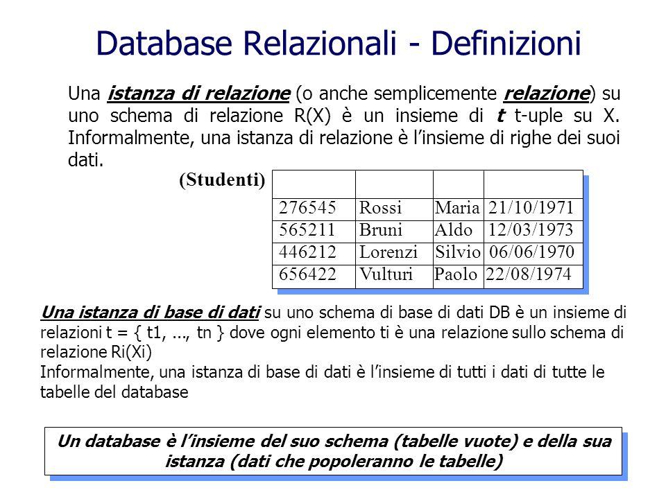 Studente VotoCorso NULL 28 NULL NULL 26A10 656422 30A45 Studente VotoCorso NULL 28 NULL NULL 26A10 656422 30A45 In alcuni casi è necessario assegnare ad un attributo un valore non significativo perché: –non se ne conosce il valore –non è significativo per gli altri attributi –deve essere inserito in un secondo momento Non sempre esiste un valore al quale sia possibile assegnare il significato di nullo, per cui viene introdotto un valore speciale NULL.