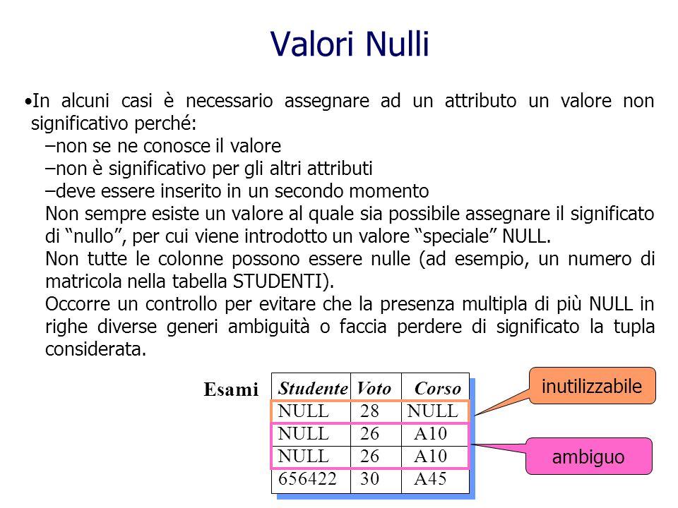 Selezione la selezione produce un sottoinsieme delle t-uple su tutti gli attributi (seleziona alcune righe sulla base di un dato criterio).
