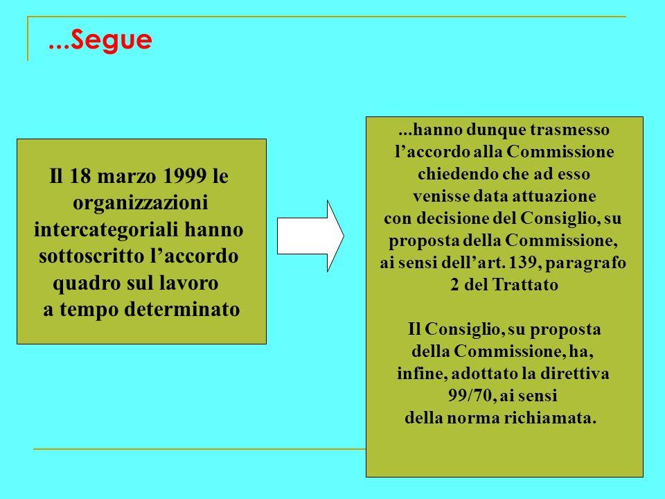 ...Segue Il 18 marzo 1999 le organizzazioni intercategoriali hanno sottoscritto laccordo quadro sul lavoro a tempo determinato...hanno dunque trasmesso laccordo alla Commissione chiedendo che ad esso venisse data attuazione con decisione del Consiglio, su proposta della Commissione, ai sensi dellart.