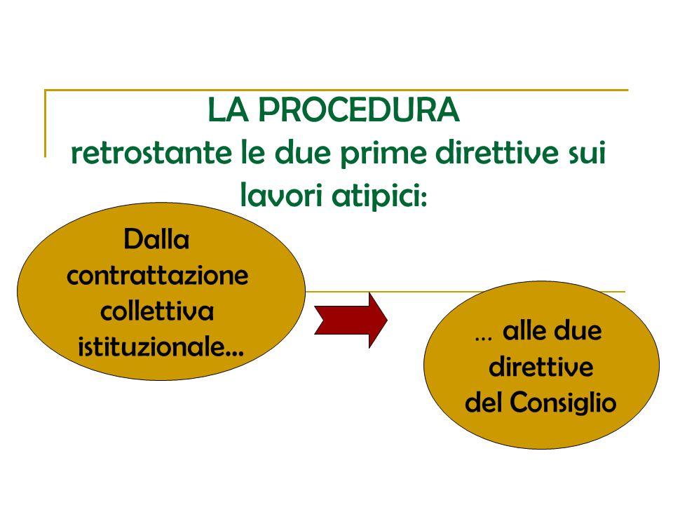 LA PROCEDURA retrostante le due prime direttive sui lavori atipici: Dalla contrattazione collettiva istituzionale… … alle due direttive del Consiglio