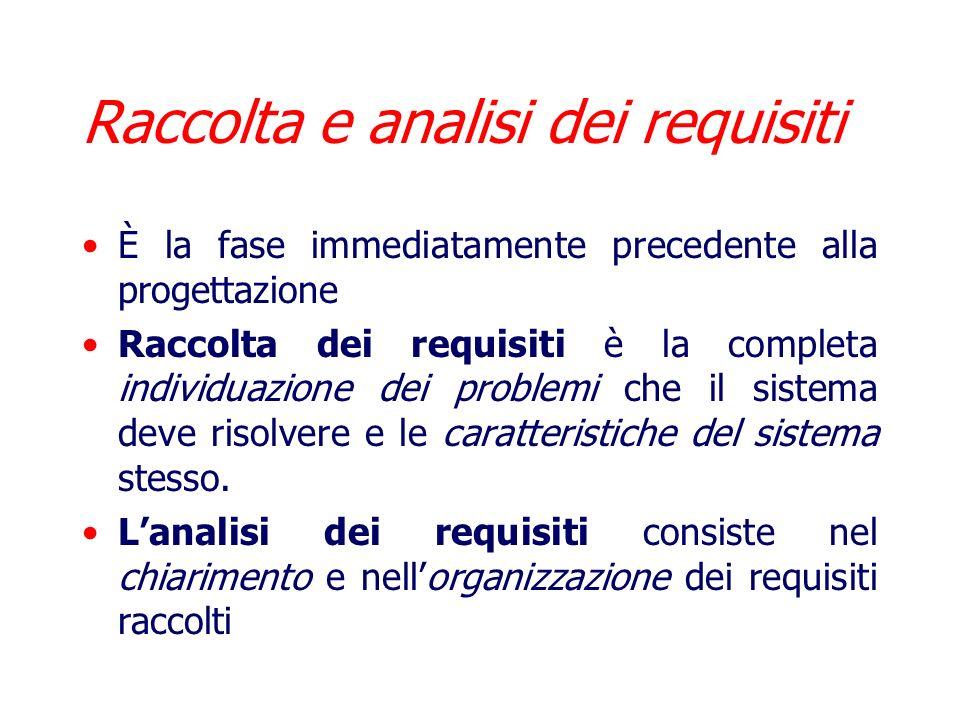 Basi di Dati prof. A. Longheu 5 – Progettazione Concettuale Cap. 6 Basi di dati Atzeni – Ceri – Paraboschi - Torlone