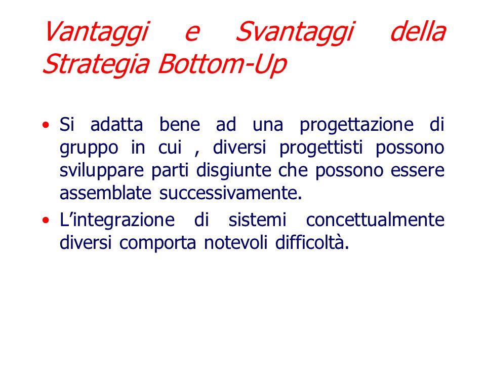 Riassunto strategia bottom-up