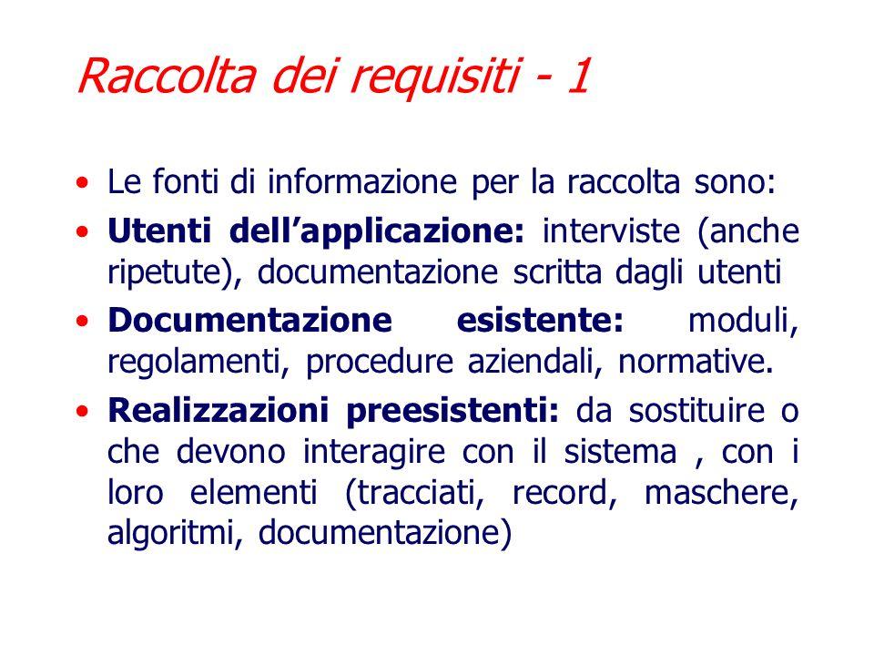 Raccolta e analisi dei requisiti È la fase immediatamente precedente alla progettazione Raccolta dei requisiti è la completa individuazione dei proble