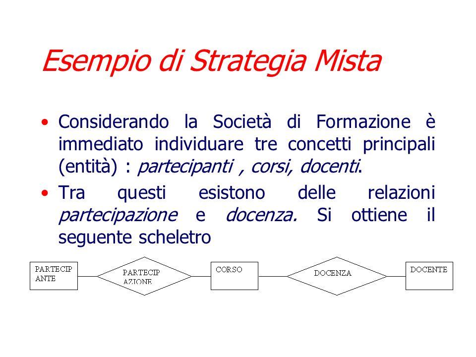 Strategia Mista La strategia mista cerca di combinare i vantaggi top-down e bottom-up: il progettista divide i requisiti in componenti separate (come