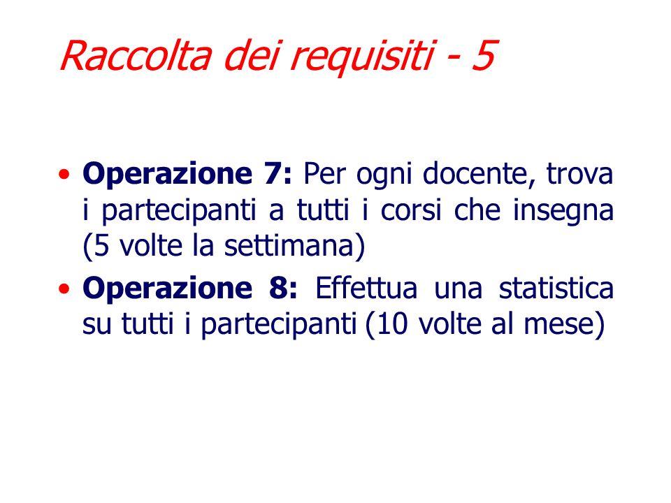 Operazione 4: Assegna un docente abilitato ad un edizione di un corso (15 volte) Operazione 5: Stampa tutte le informazioni sulle edizioni correnti di