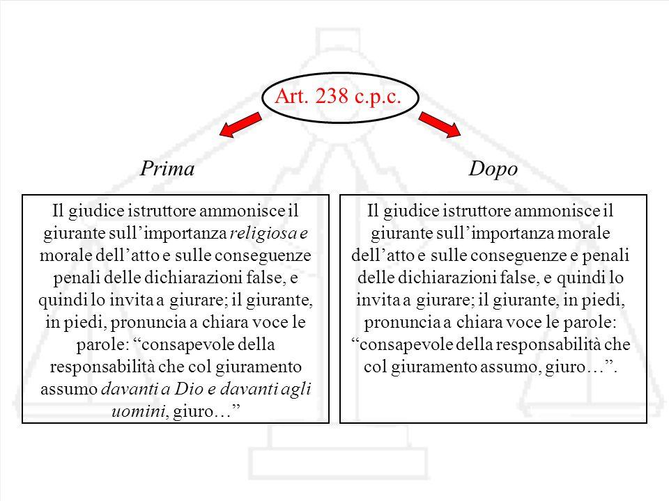 Art. 238 c.p.c. Dopo Il giudice istruttore ammonisce il giurante sullimportanza morale dellatto e sulle conseguenze e penali delle dichiarazioni false