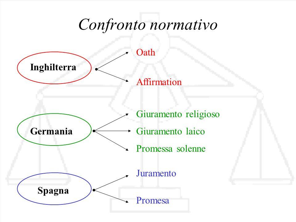 Oath Affirmation Giuramento religioso Giuramento laico Promessa solenne Juramento Promesa Confronto normativo Inghilterra Spagna Germania