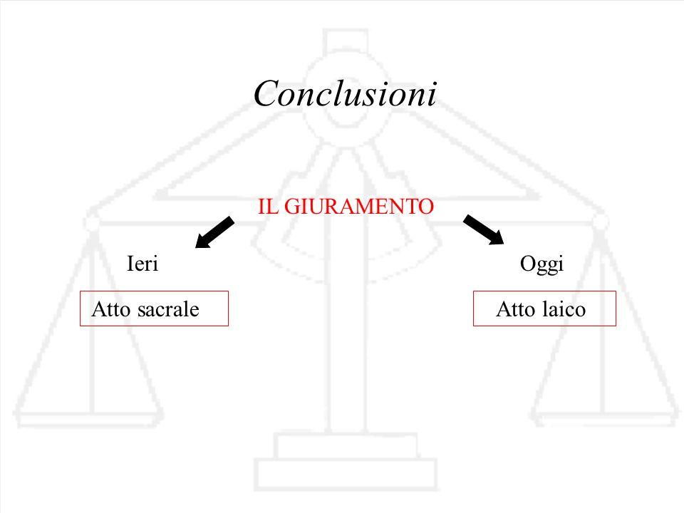 Conclusioni IL GIURAMENTO Ieri Atto sacrale Atto laico Oggi
