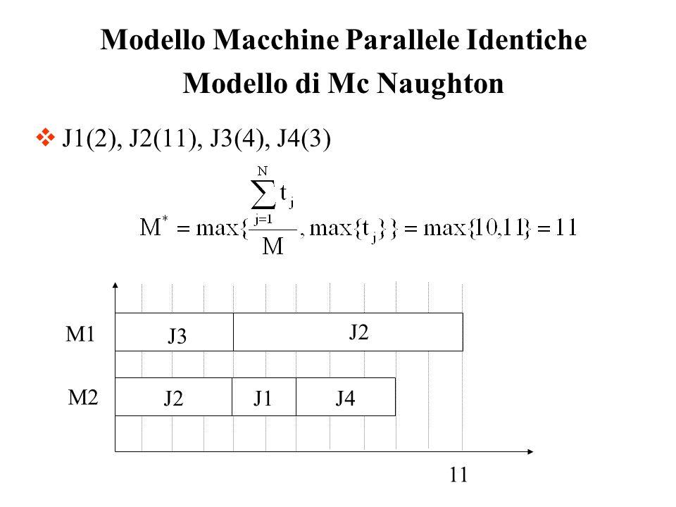 J1(2), J2(11), J3(4), J4(3) Modello Macchine Parallele Identiche Modello di Mc Naughton J3 J2 J1J4 11 M1 M2