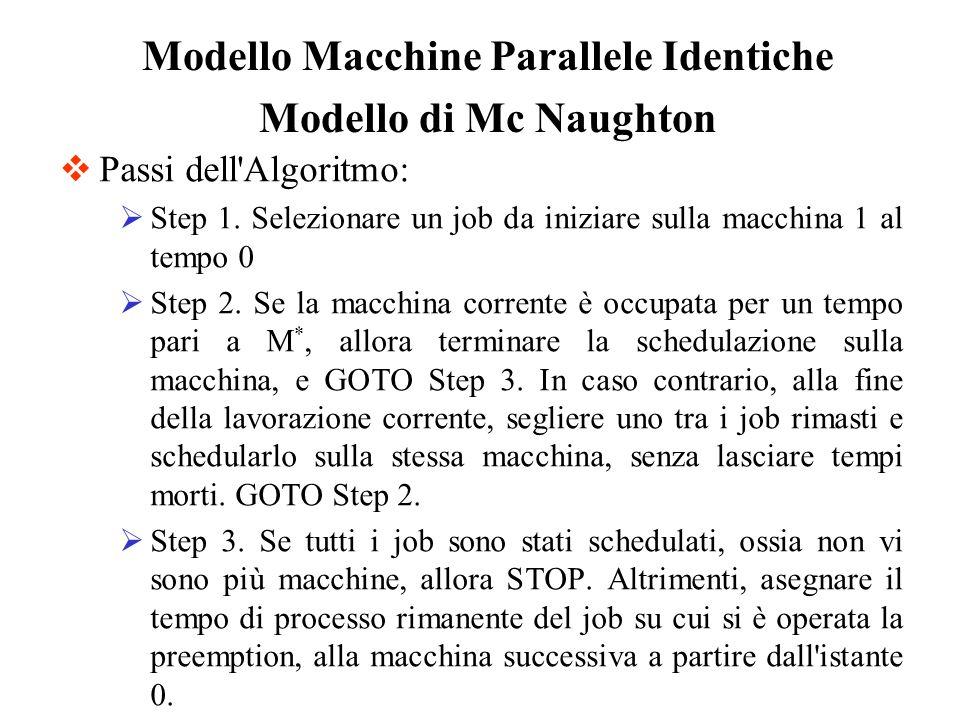 Passi dell'Algoritmo: Step 1. Selezionare un job da iniziare sulla macchina 1 al tempo 0 Step 2. Se la macchina corrente è occupata per un tempo pari