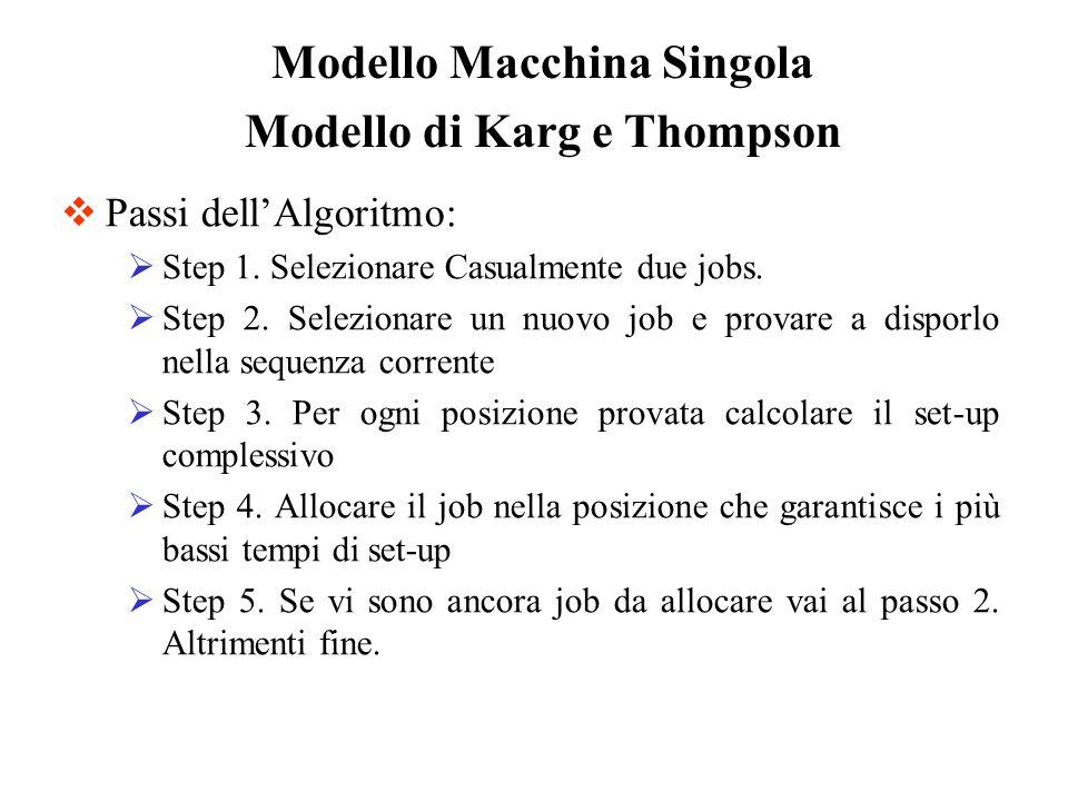 Passi dellAlgoritmo: Step 1. Selezionare Casualmente due jobs. Step 2. Selezionare un nuovo job e provare a disporlo nella sequenza corrente Step 3. P